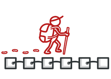 Design Patterns: Iterator in Java