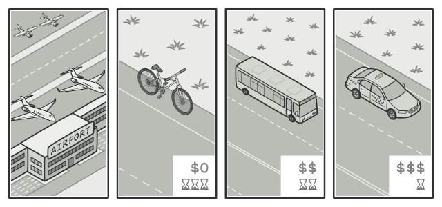 Various transportation strategies
