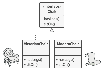 The _Chairs_ class hierarchy