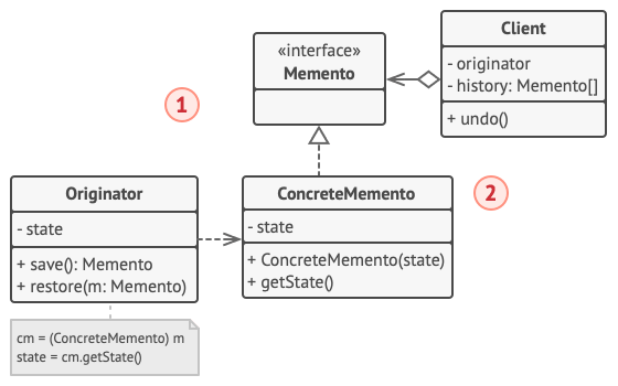Memento without nested classes