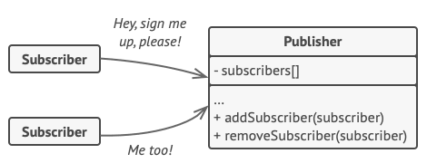 Subscription mechanism