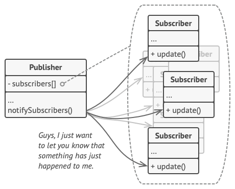 Notification methods